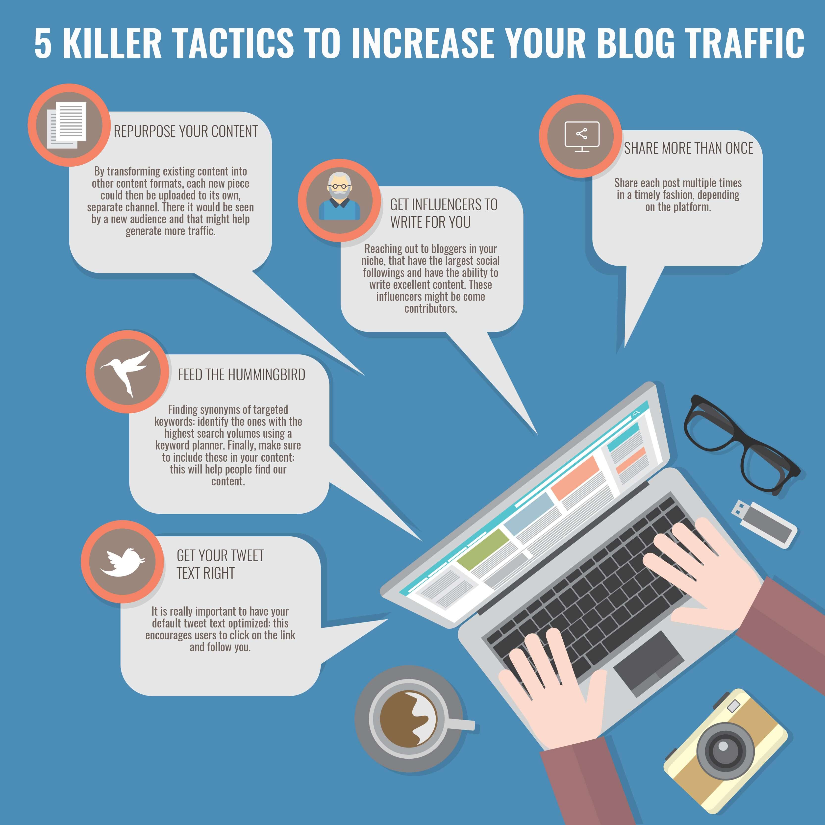 infographic increase blog traffic